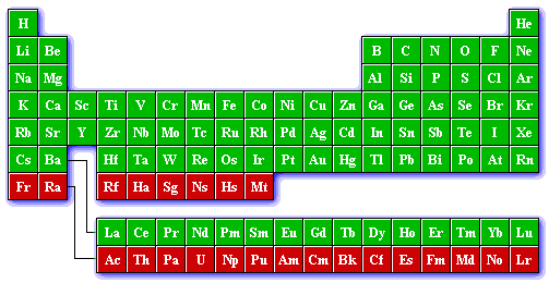 Paw2 abinit clicking on a green cell in the periodic table will bring you into a directory corresponding to the selected chemical element urtaz Images